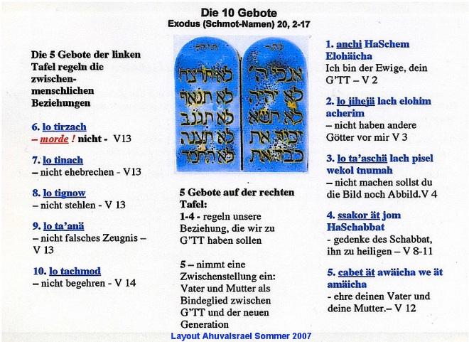 Die 10 Gebote - AhuvaIsrael
